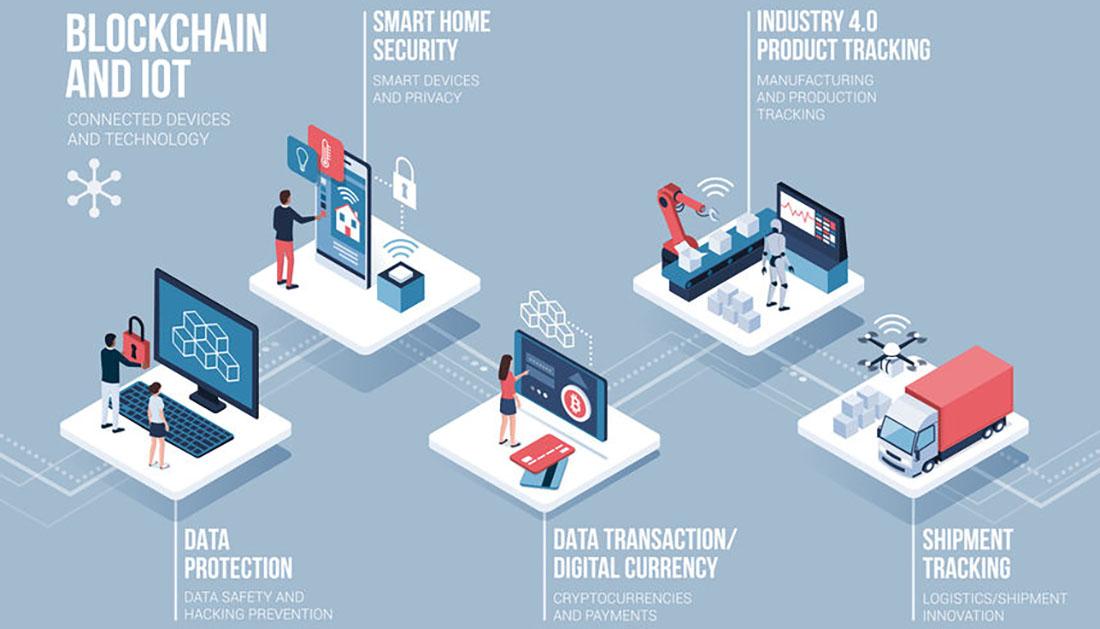 Blockchain im industriellen Einsatz titel:Blockchain im industriellen Einsatz