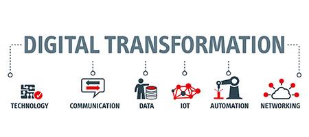 Mit ADTANCE Service digitalisieren