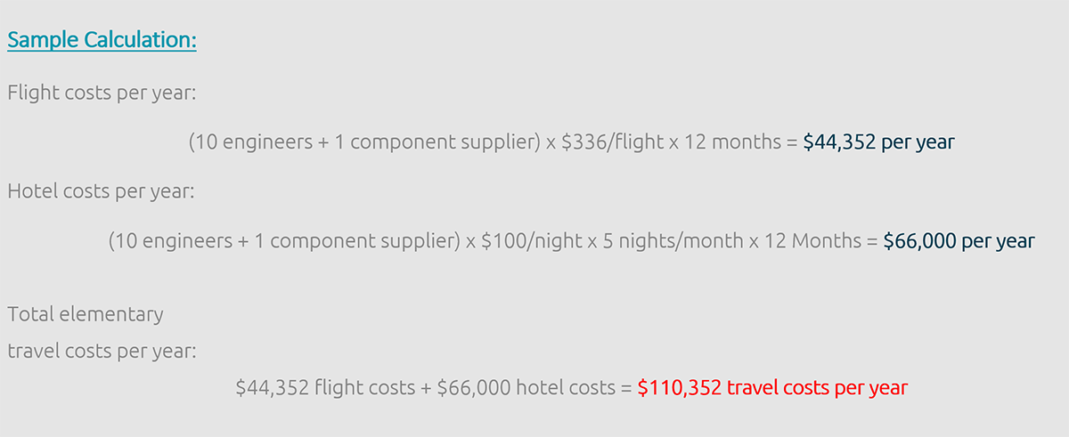 sample calculation benefit of remote support